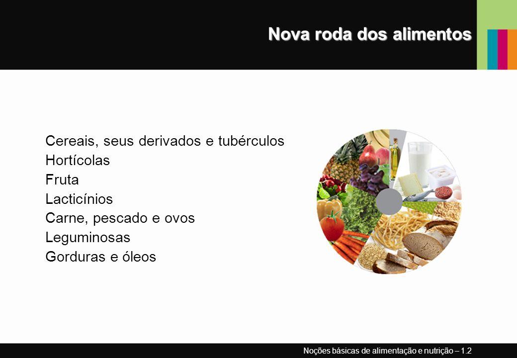 Nova roda dos alimentos Cereais, seus derivados e tubérculos Hortícolas Fruta Lacticínios Carne, pescado e ovos Leguminosas Gorduras e óleos Noções básicas de alimentação e nutrição – 1.2