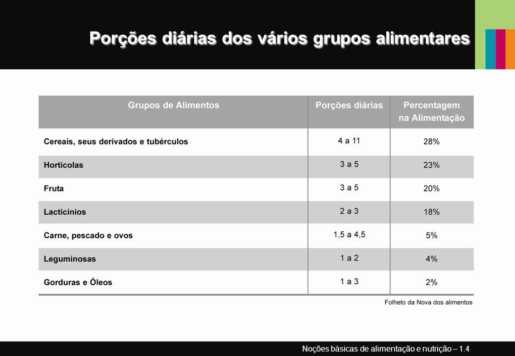 Anorexia Falta de apetite, perda de desejo e prazer em comer Aspectos particulares da nutrição do idoso - 5.4