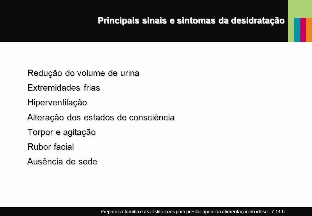 Principais sinais e sintomas da desidratação Redução do volume de urina Extremidades frias Hiperventilação Alteração dos estados de consciência Torpor