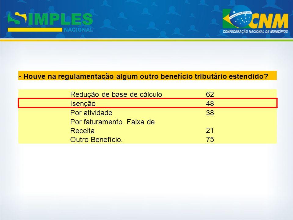 - Houve na regulamentação algum outro benefício tributário estendido? Redução de base de cálculo62 Isenção48 Por atividade38 Por faturamento. Faixa de