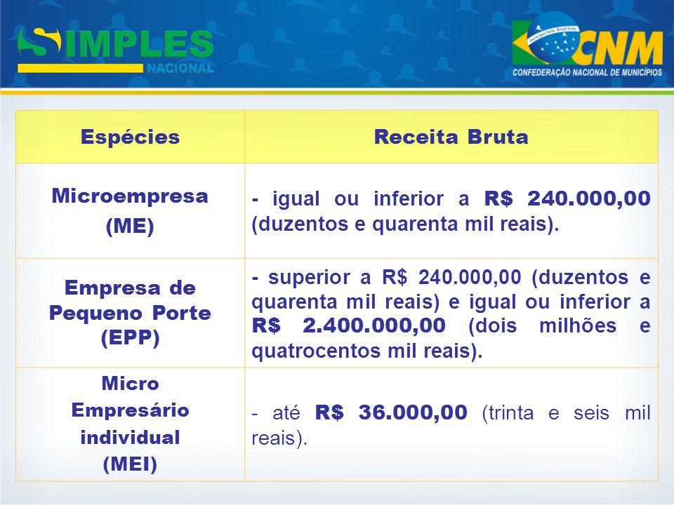 EspéciesReceita Bruta Microempresa (ME) - igual ou inferior a R$ 240.000,00 (duzentos e quarenta mil reais). Empresa de Pequeno Porte (EPP) - superior