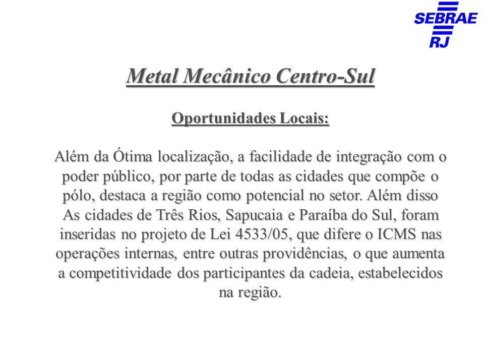 Metal Mecânico Centro-Sul Oportunidades Locais: Além da Ótima localização, a facilidade de integração com o poder público, por parte de todas as cidad