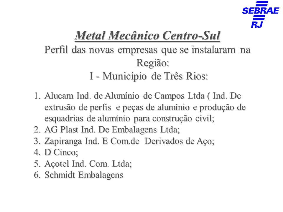 Metal Mecânico Centro-Sul Perfil das novas empresas que se instalaram na Região: I - Município de Três Rios: I - Município de Três Rios: 1.Alucam Ind.