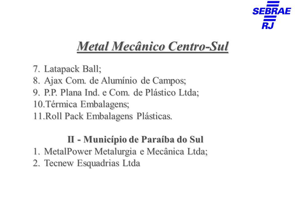 Metal Mecânico Centro-Sul 7.Latapack Ball; 8.Ajax Com. de Alumínio de Campos; 9.P.P. Plana Ind. e Com. de Plástico Ltda; 10.Térmica Embalagens; 11.Rol