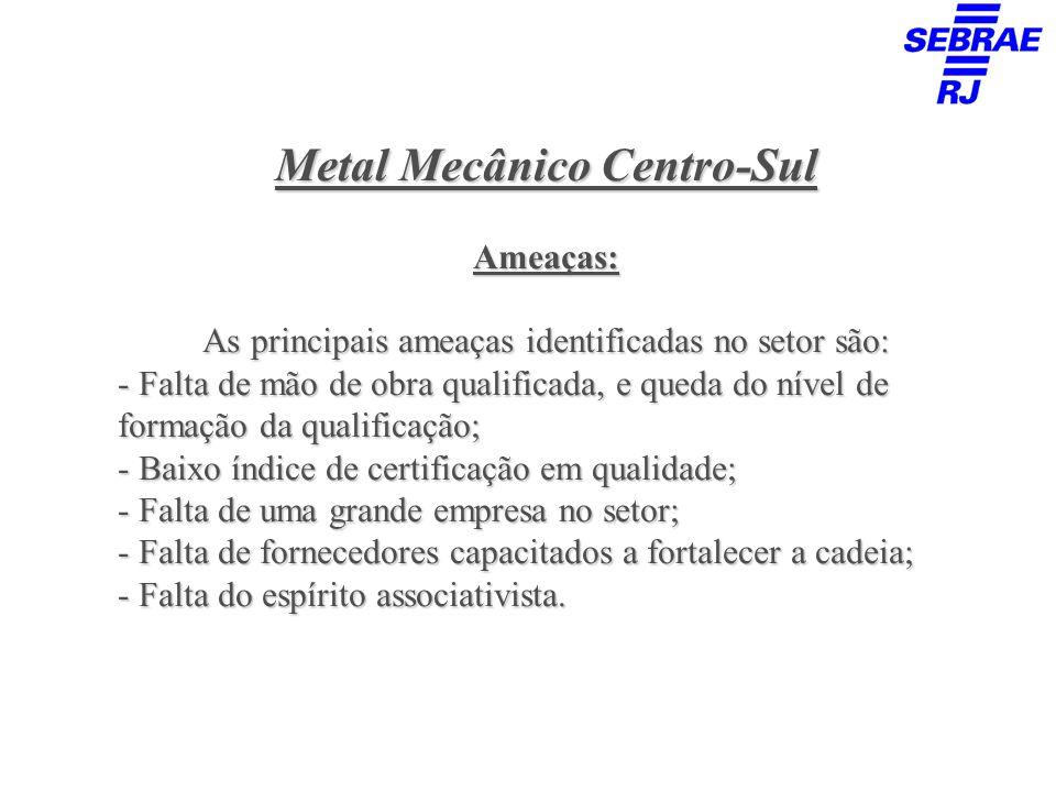 Metal Mecânico Centro-Sul Ameaças: As principais ameaças identificadas no setor são: - Falta de mão de obra qualificada, e queda do nível de formação