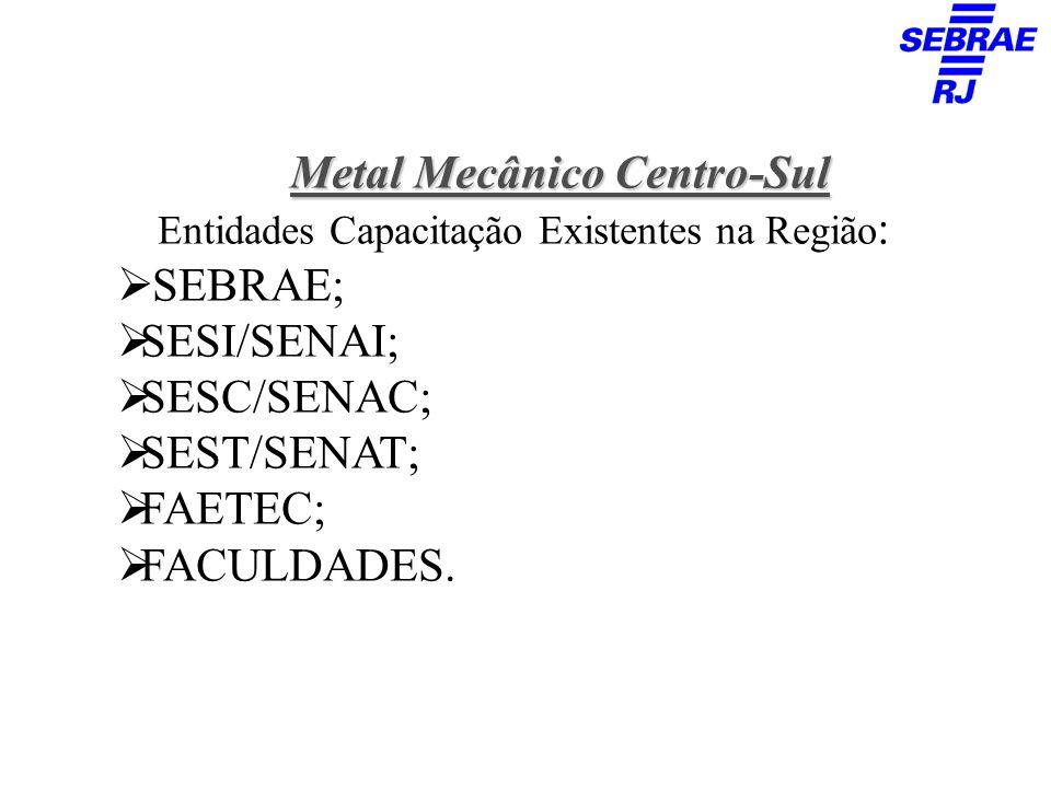 Metal Mecânico Centro-Sul Entidades Capacitação Existentes na Região : SEBRAE; SESI/SENAI; SESC/SENAC; SEST/SENAT; FAETEC; FACULDADES.