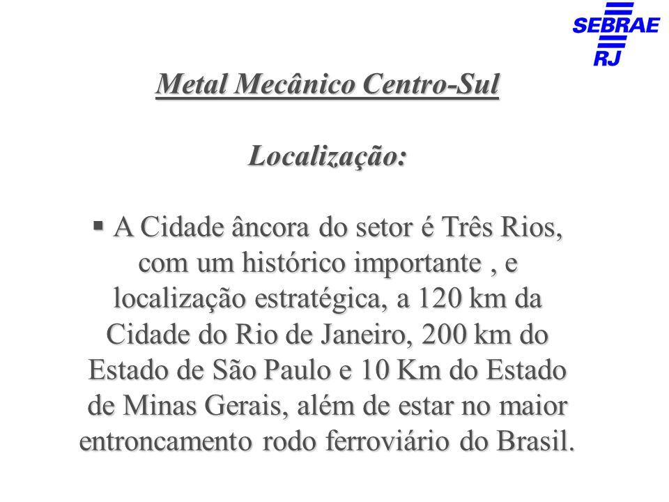 Metal Mecânico Centro-Sul Localização: A Cidade âncora do setor é Três Rios, com um histórico importante, e localização estratégica, a 120 km da Cidad