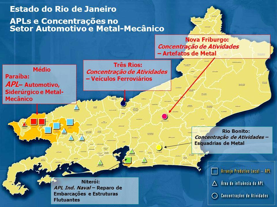 Estado do Rio de Janeiro APLs e Concentrações no Setor Automotivo e Metal-Mecânico Concentração de Atividades Nova Friburgo: Concentração de Atividade
