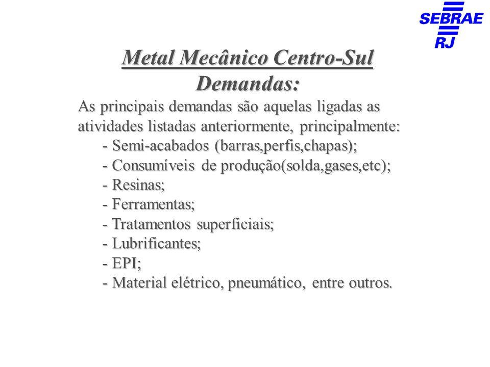 Metal Mecânico Centro-Sul Demandas: As principais demandas são aquelas ligadas as atividades listadas anteriormente, principalmente: - Semi-acabados (