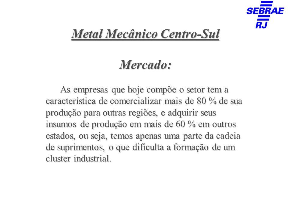 Metal Mecânico Centro-Sul Mercado: As empresas que hoje compõe o setor tem a característica de comercializar mais de 80 % de sua produção para outras