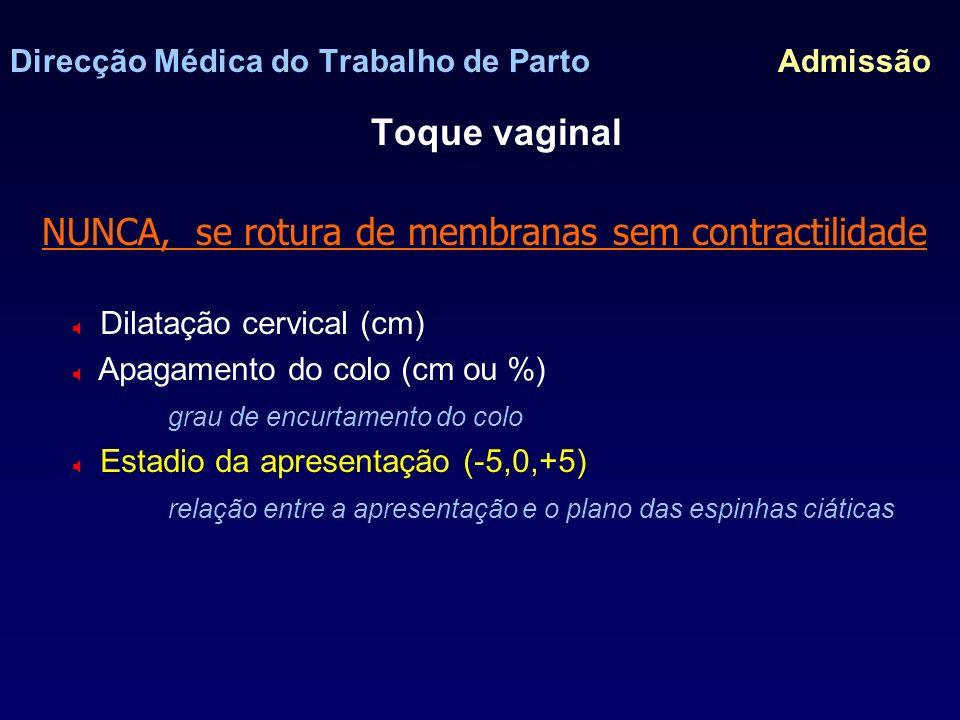 Direcção Médica do Trabalho de Parto Admissão Estadio da apresentação relação entre a apresentação e o plano das espinhas ciáticas