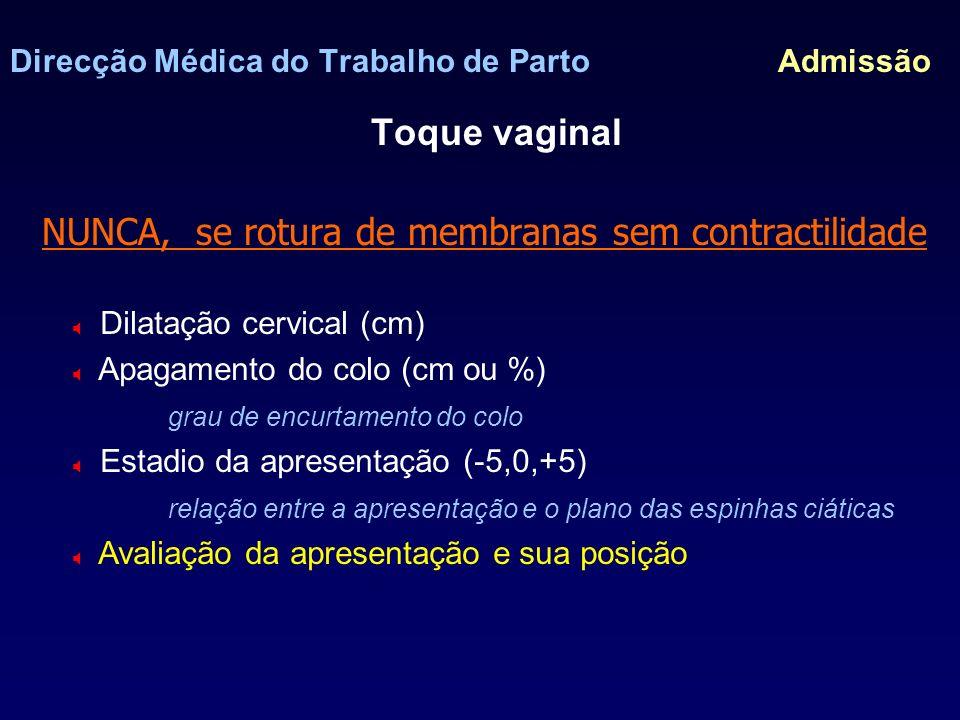 Direcção Médica do Trabalho de Parto Admissão Avaliação da apresentação e sua posição Cefálica VertexCabeça flectida.