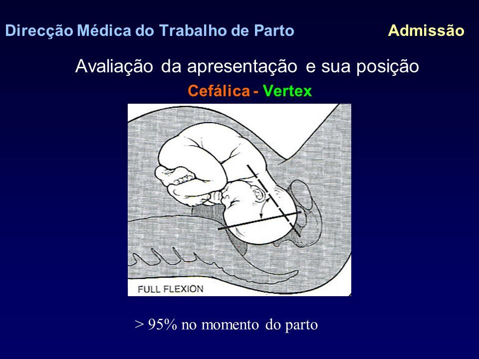 Direcção Médica do Trabalho de Parto Admissão Avaliação da apresentação e sua posição Cefálica - Vertex Peq Fontanela Gr.