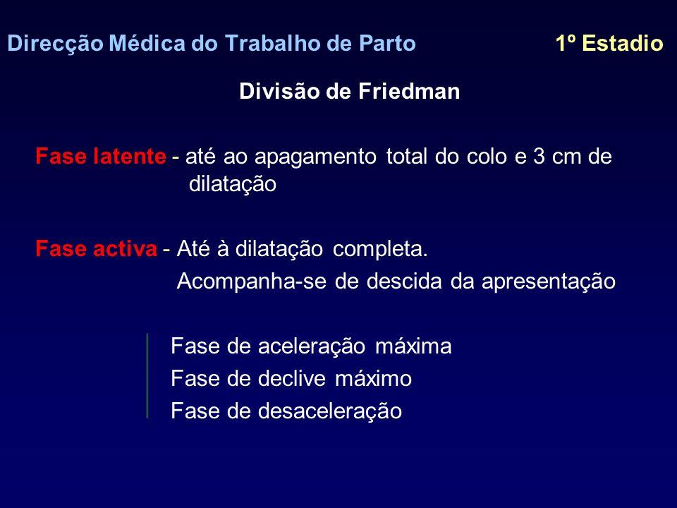 Direcção Médica do Trabalho de Parto 1º Estadio Tempo Dilatação colo(cm) 10 0 Estadio de apresentação -5 +5 Fase latenteFase activa Fase de aceleração máxima Fase de declive máximo Fase de desaceleração