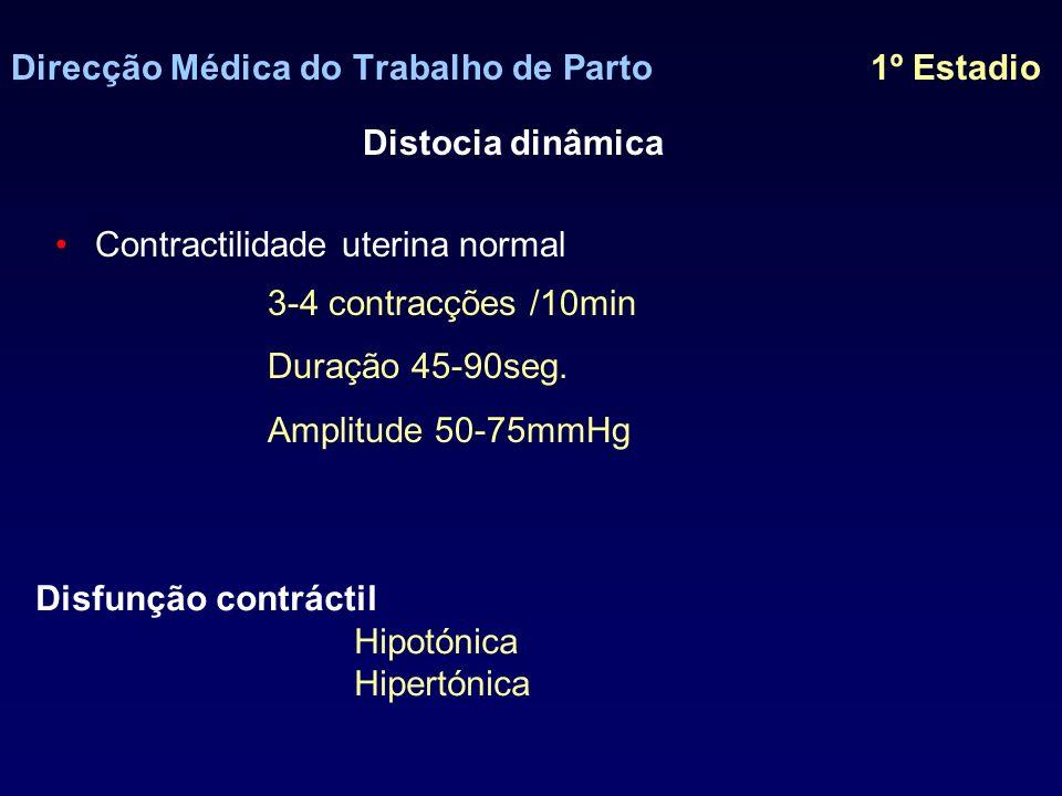 Direcção Médica do Trabalho de Parto 1º Estadio Disfunção contráctil hipotónica Diagnóstico: < 3 contracções/10min Duração < 45seg Amplitude < 50mmHg Etiologia Idiopática IFP Hiperdistensão uterina TerapêuticaAmniotomia Estimulação ocitócica