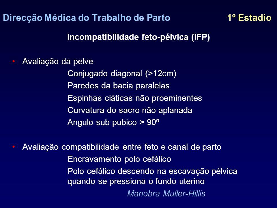 Direcção Médica do Trabalho de Parto 2º Estadio Objectivos Detecção de hipóxia fetal Monitorização até ao final do período expulsivo Analgesia materna Epidural Bloqueio de pudendos Detecção de distóccia