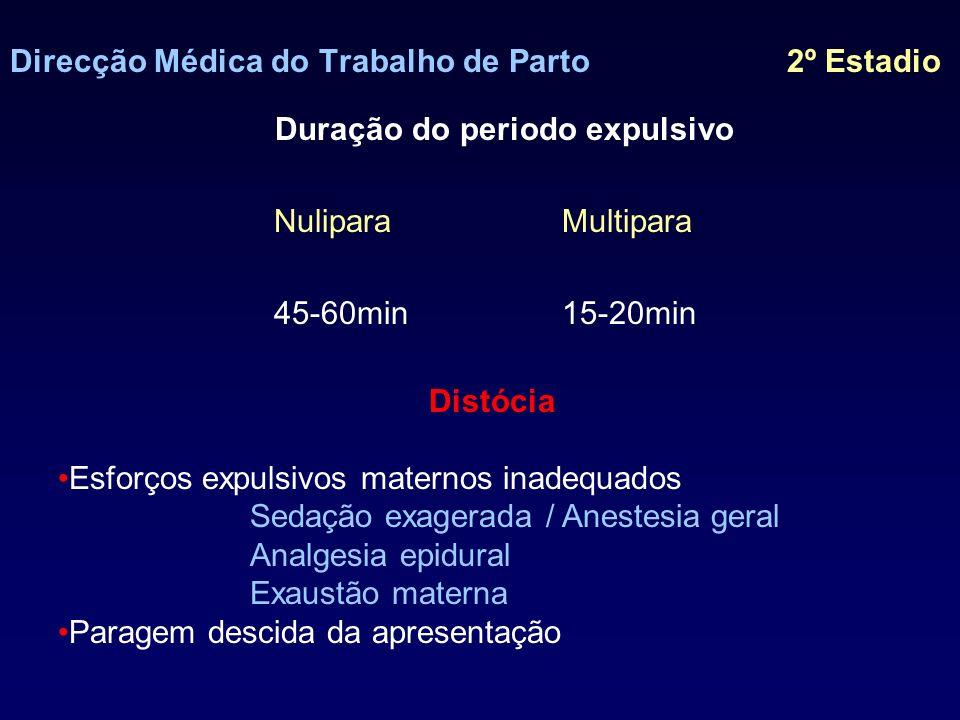 Direcção Médica do Trabalho de Parto 2º Estadio Movimentos cardinais do TP Modificações da posição do feto à medida que desce no canal de parto