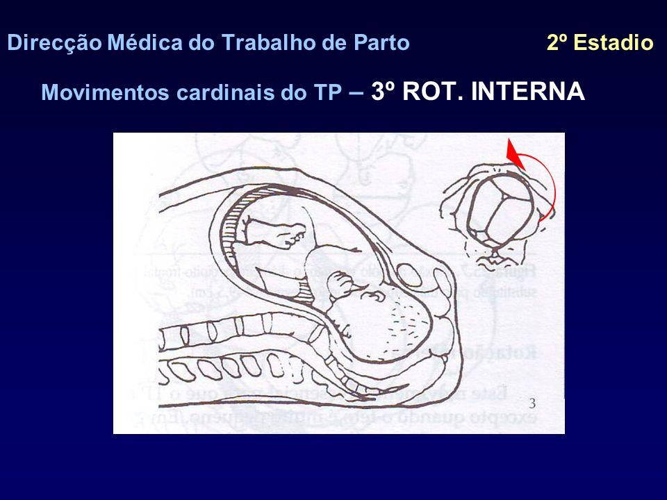 Direcção Médica do Trabalho de Parto 2º Estadio Movimentos cardinais do TP – 4º EXTENSÃO