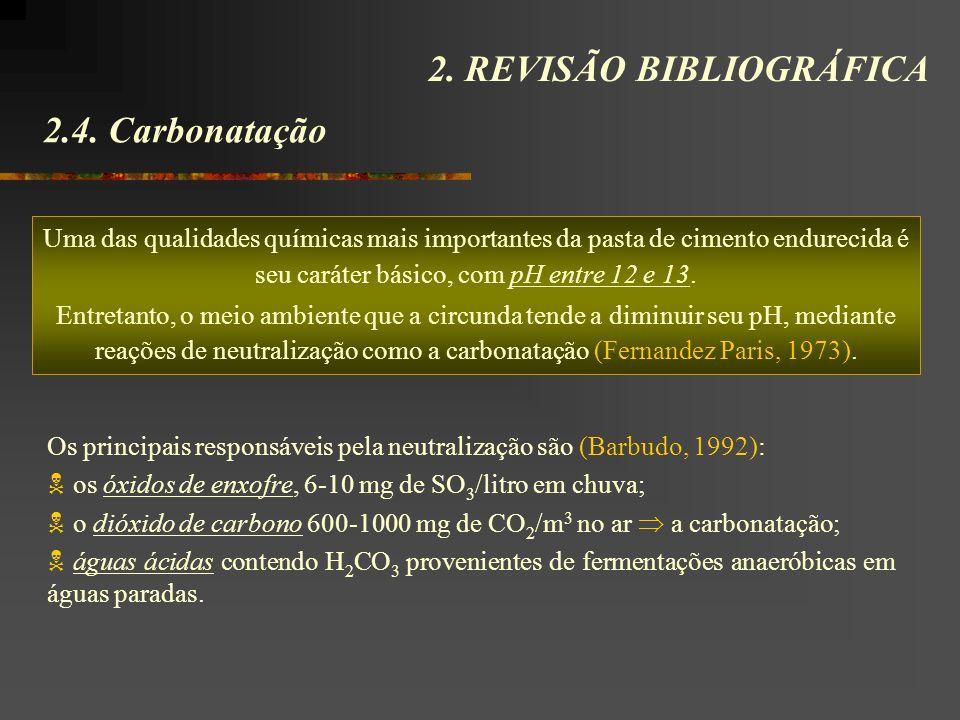 2.4. Carbonatação 2. REVISÃO BIBLIOGRÁFICA Uma das qualidades químicas mais importantes da pasta de cimento endurecida é seu caráter básico, com pH en