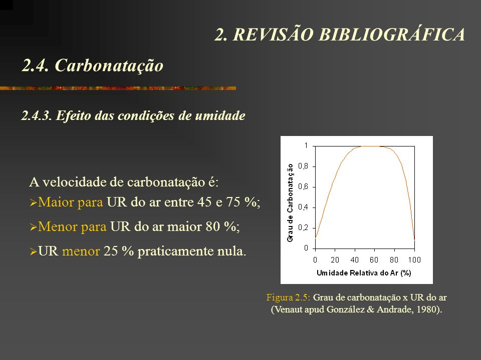 2.4. Carbonatação 2. REVISÃO BIBLIOGRÁFICA 2.4.3. Efeito das condições de umidade Figura 2.5: Grau de carbonatação x UR do ar (Venaut apud González &