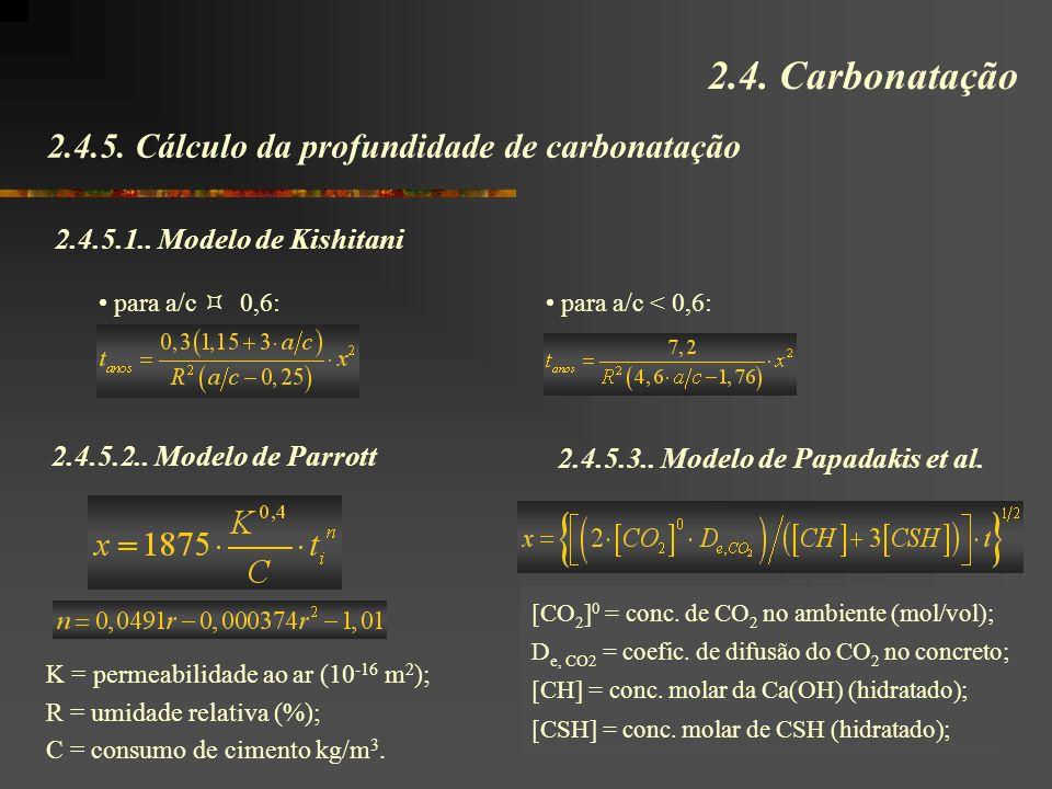 2.4.5. Cálculo da profundidade de carbonatação 2.4. Carbonatação 2.4.5.2.. Modelo de Parrott K = permeabilidade ao ar (10 -16 m 2 ); R = umidade relat