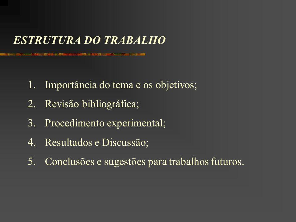 1. Importância do tema e os objetivos; 2. Revisão bibliográfica; 3. Procedimento experimental; 4. Resultados e Discussão; 5. Conclusões e sugestões pa