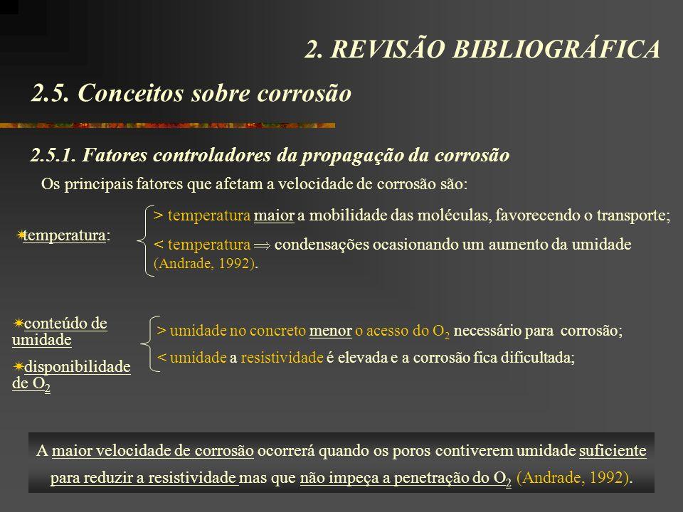 2.5. Conceitos sobre corrosão 2. REVISÃO BIBLIOGRÁFICA 2.5.1. Fatores controladores da propagação da corrosão Os principais fatores que afetam a veloc