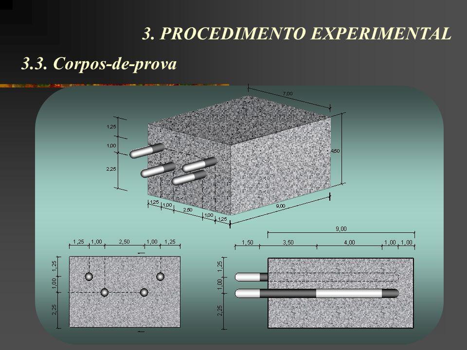 3.3. Corpos-de-prova 3. PROCEDIMENTO EXPERIMENTAL