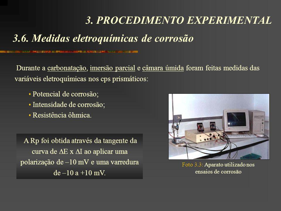 3.6. Medidas eletroquímicas de corrosão 3. PROCEDIMENTO EXPERIMENTAL Durante a carbonatação, imersão parcial e câmara úmida foram feitas medidas das v