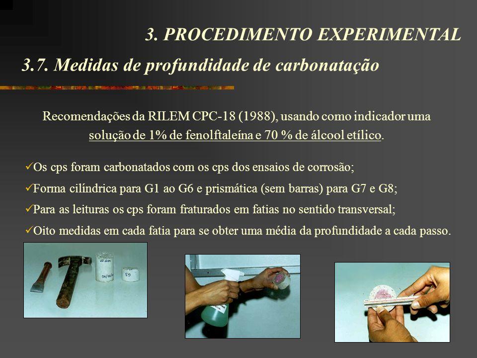 3.7. Medidas de profundidade de carbonatação 3. PROCEDIMENTO EXPERIMENTAL Recomendações da RILEM CPC-18 (1988), usando como indicador uma solução de 1
