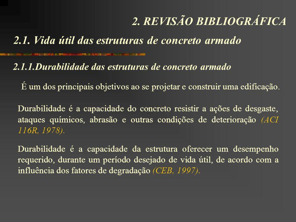 Durabilidade é a capacidade do concreto resistir a ações de desgaste, ataques químicos, abrasão e outras condições de deterioração (ACI 116R, 1978). D