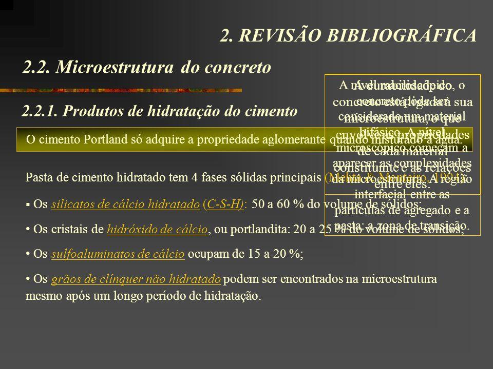 2.2. Microestrutura do concreto 2. REVISÃO BIBLIOGRÁFICA 2.2.1. Produtos de hidratação do cimento O cimento Portland só adquire a propriedade aglomera