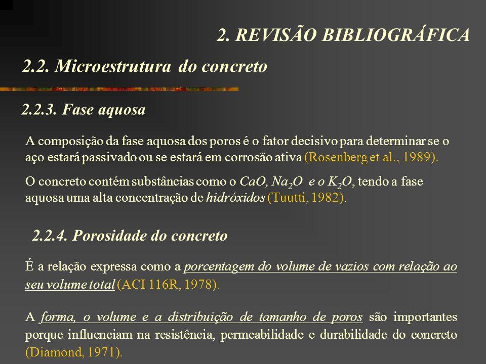 2.2. Microestrutura do concreto 2. REVISÃO BIBLIOGRÁFICA 2.2.3. Fase aquosa A composição da fase aquosa dos poros é o fator decisivo para determinar s
