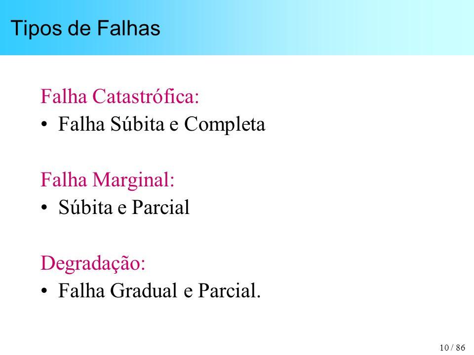 10 / 86 Tipos de Falhas Falha Catastrófica: Falha Súbita e Completa Falha Marginal: Súbita e Parcial Degradação: Falha Gradual e Parcial.