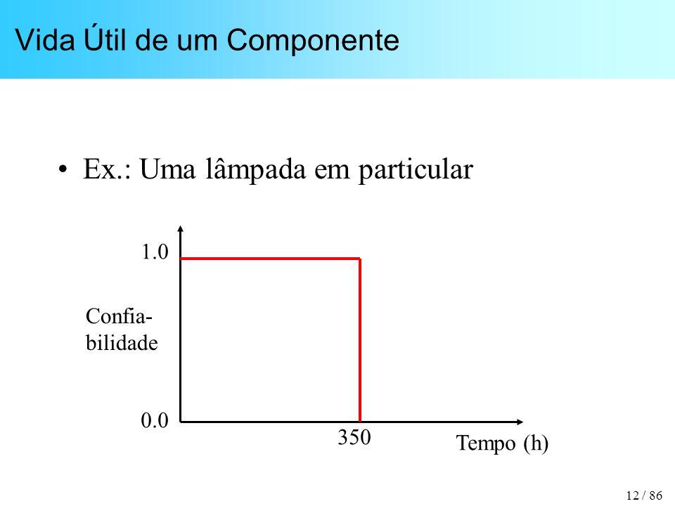 12 / 86 Vida Útil de um Componente Ex.: Uma lâmpada em particular Tempo (h) Confia- bilidade 1.0 0.0 350