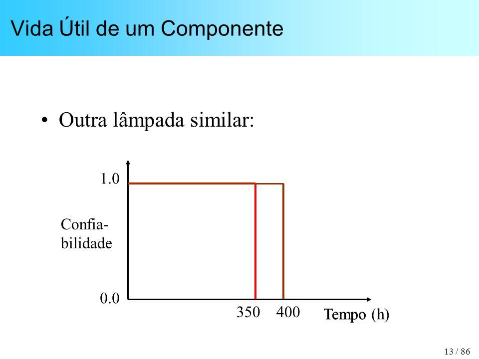 13 / 86 Vida Útil de um Componente Outra lâmpada similar: Tempo Confia- bilidade 1.0 0.0 350400 Tempo (h)