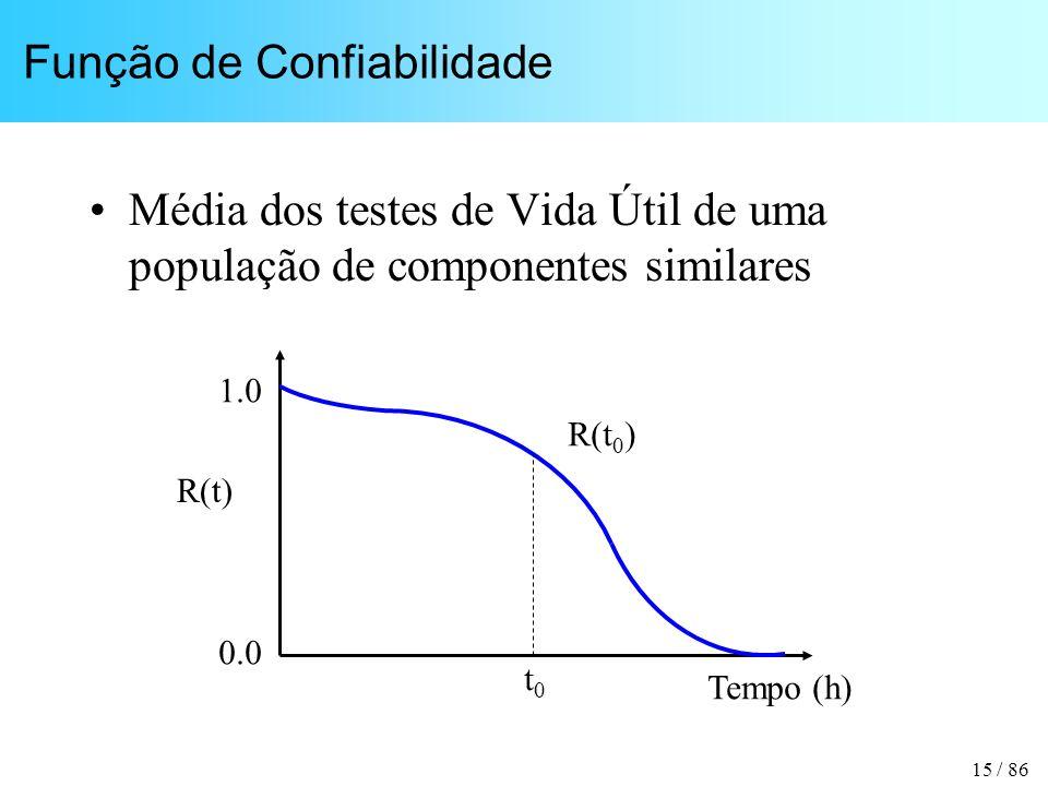 15 / 86 Função de Confiabilidade Média dos testes de Vida Útil de uma população de componentes similares Tempo (h) R(t) 1.0 0.0 t0t0 R(t 0 )