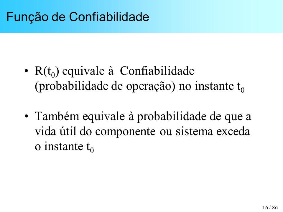 16 / 86 Função de Confiabilidade R(t 0 ) equivale à Confiabilidade (probabilidade de operação) no instante t 0 Também equivale à probabilidade de que a vida útil do componente ou sistema exceda o instante t 0