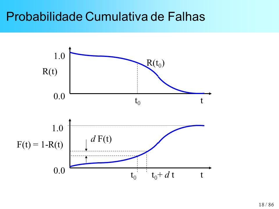 18 / 86 Probabilidade Cumulativa de Falhas t R(t) 1.0 0.0 t0t0 R(t 0 ) t F(t) = 1-R(t) 1.0 0.0 t0t0 t 0 + d t d F(t)