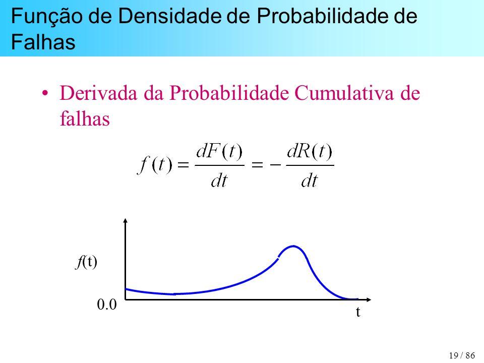 19 / 86 Função de Densidade de Probabilidade de Falhas Derivada da Probabilidade Cumulativa de falhas t f(t) 0.0
