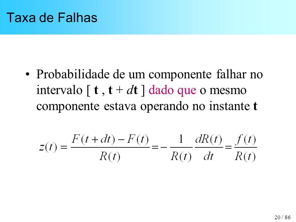 20 / 86 Taxa de Falhas Probabilidade de um componente falhar no intervalo [ t, t + dt ] dado que o mesmo componente estava operando no instante t
