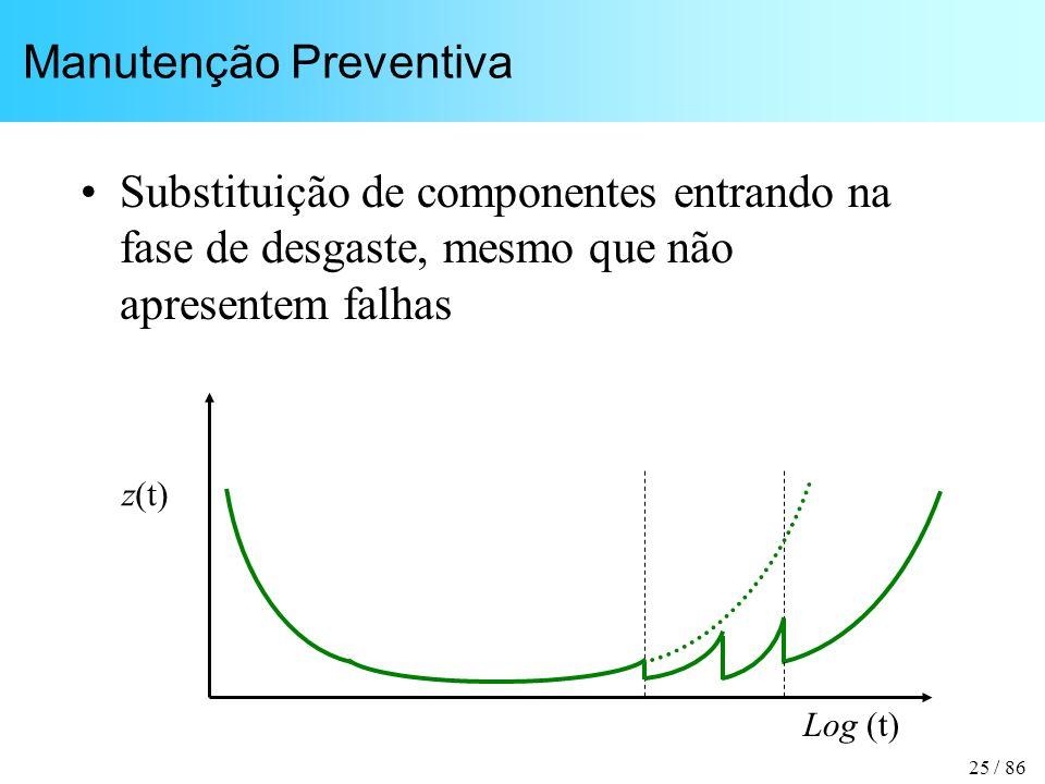25 / 86 Manutenção Preventiva Substituição de componentes entrando na fase de desgaste, mesmo que não apresentem falhas Log (t) z(t)
