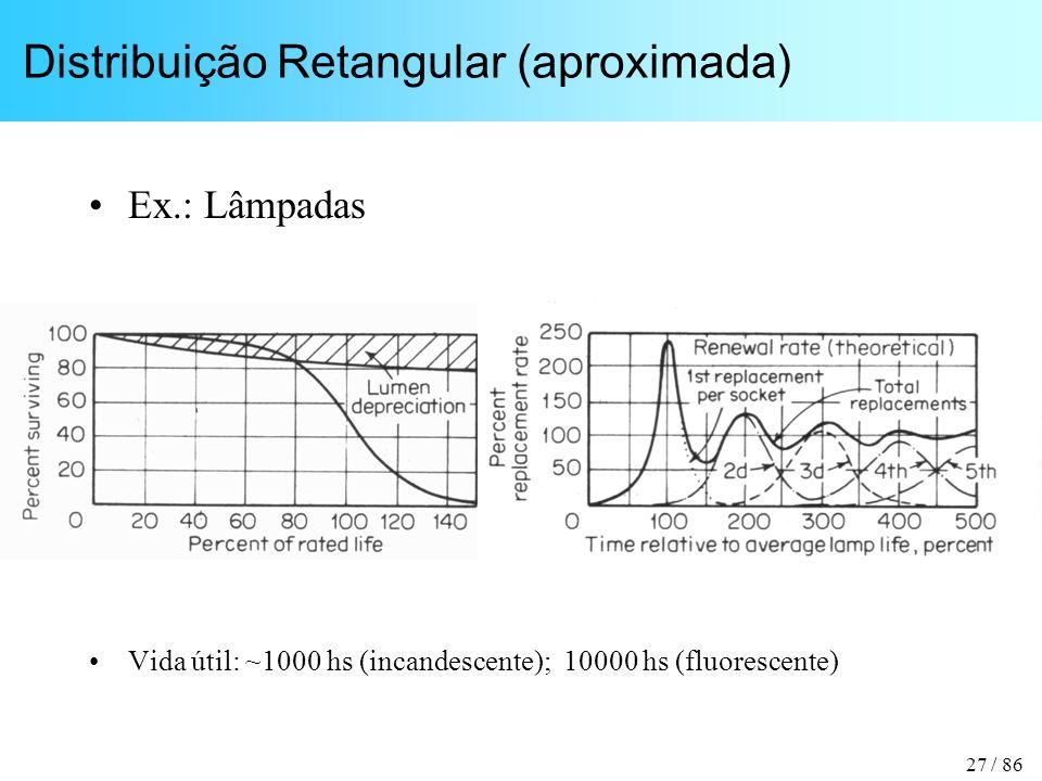 27 / 86 Distribuição Retangular (aproximada) Ex.: Lâmpadas Vida útil: ~1000 hs (incandescente); 10000 hs (fluorescente)
