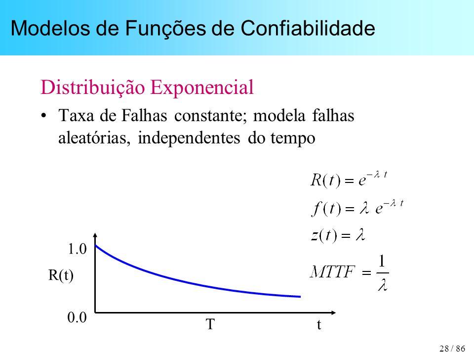 28 / 86 Modelos de Funções de Confiabilidade Distribuição Exponencial Taxa de Falhas constante; modela falhas aleatórias, independentes do tempo t R(t) 1.0 0.0 T