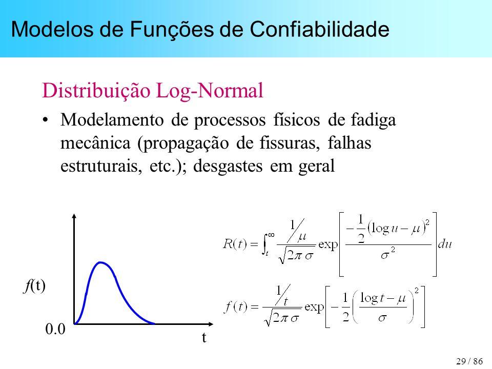 29 / 86 Modelos de Funções de Confiabilidade Distribuição Log-Normal Modelamento de processos físicos de fadiga mecânica (propagação de fissuras, falhas estruturais, etc.); desgastes em geral t f(t) 0.0