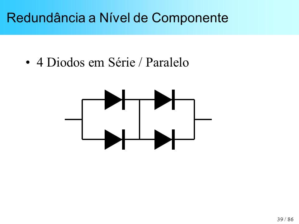 39 / 86 Redundância a Nível de Componente 4 Diodos em Série / Paralelo