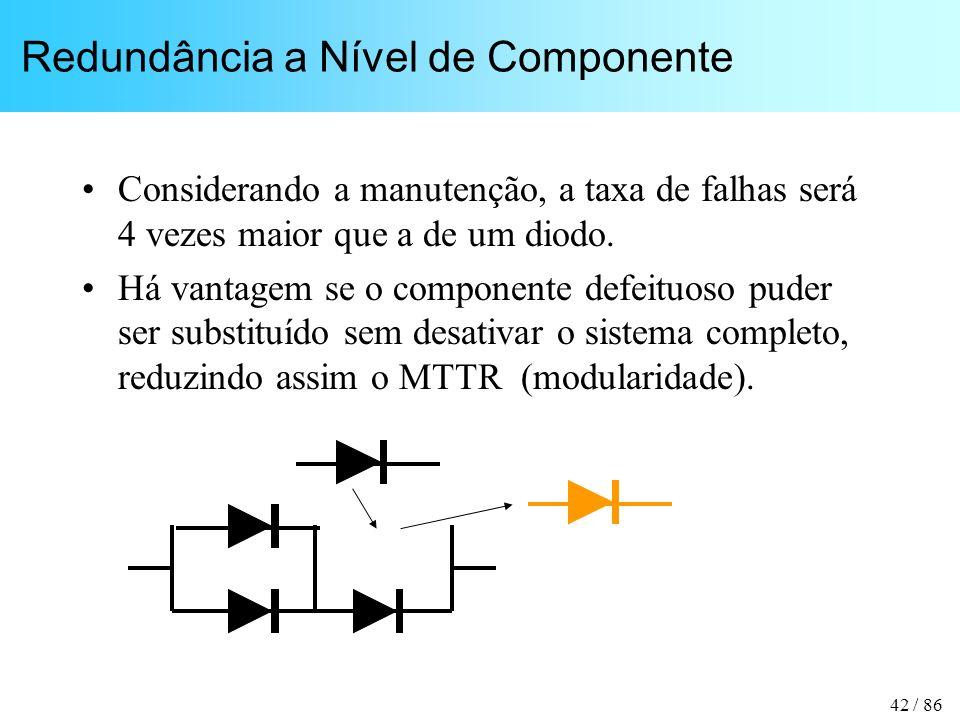 42 / 86 Redundância a Nível de Componente Considerando a manutenção, a taxa de falhas será 4 vezes maior que a de um diodo.