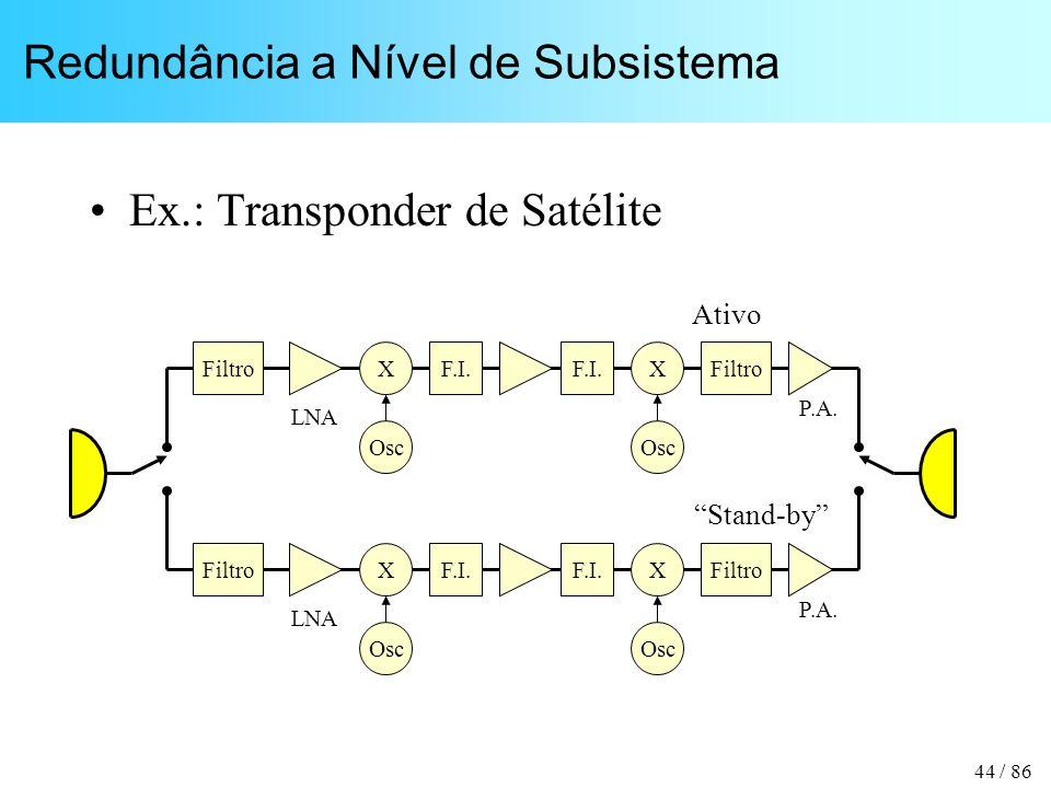 44 / 86 Redundância a Nível de Subsistema Ex.: Transponder de Satélite Filtro Osc F.I.XX Osc F.I.Filtro P.A. LNA Filtro Osc F.I.XX Osc F.I.Filtro P.A.