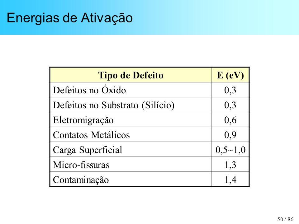 50 / 86 Energias de Ativação Tipo de DefeitoE (eV) Defeitos no Óxido0,3 Defeitos no Substrato (Silício)0,3 Eletromigração0,6 Contatos Metálicos0,9 Carga Superficial0,5~1,0 Micro-fissuras1,3 Contaminação1,4