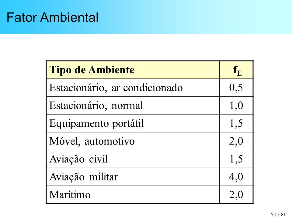 51 / 86 Fator Ambiental Tipo de Ambiente f E Estacionário, ar condicionado0,5 Estacionário, normal1,0 Equipamento portátil1,5 Móvel, automotivo2,0 Aviação civil1,5 Aviação militar4,0 Marítimo2,0
